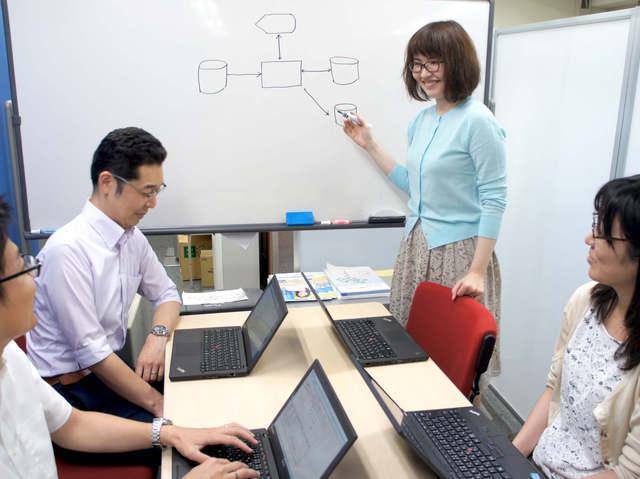 ソリューション・ラボ・横浜 株式会社の求人情報