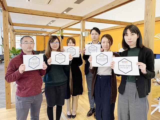 株式会社 コア/山口県からのびのびと、医学や医療の進歩にITで貢献する社会貢献度の高いお仕事を!